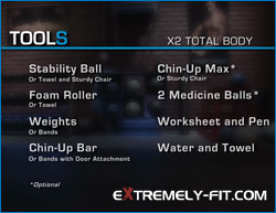 P90X2 Review - Equipment Needed